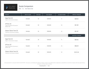 pdf Premium comparison